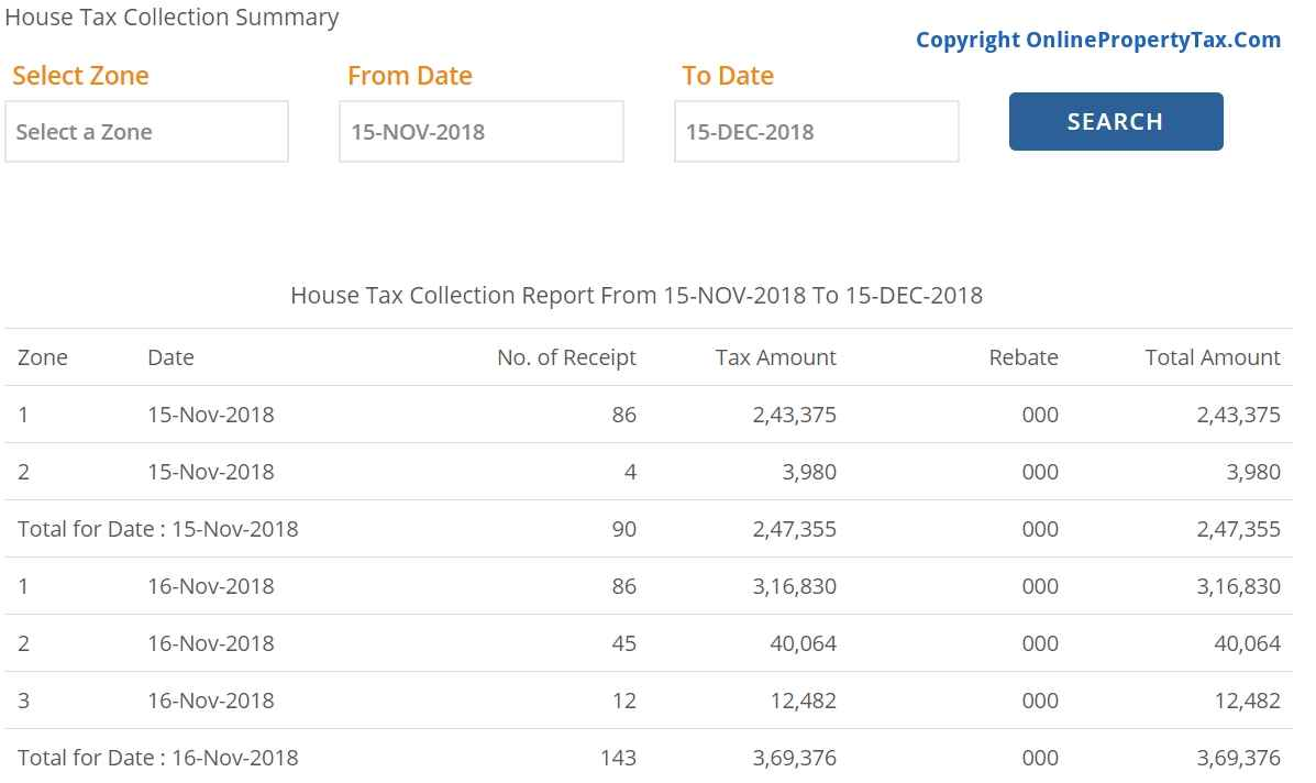 HOUSE TAX COLLECTION SUMMARY
