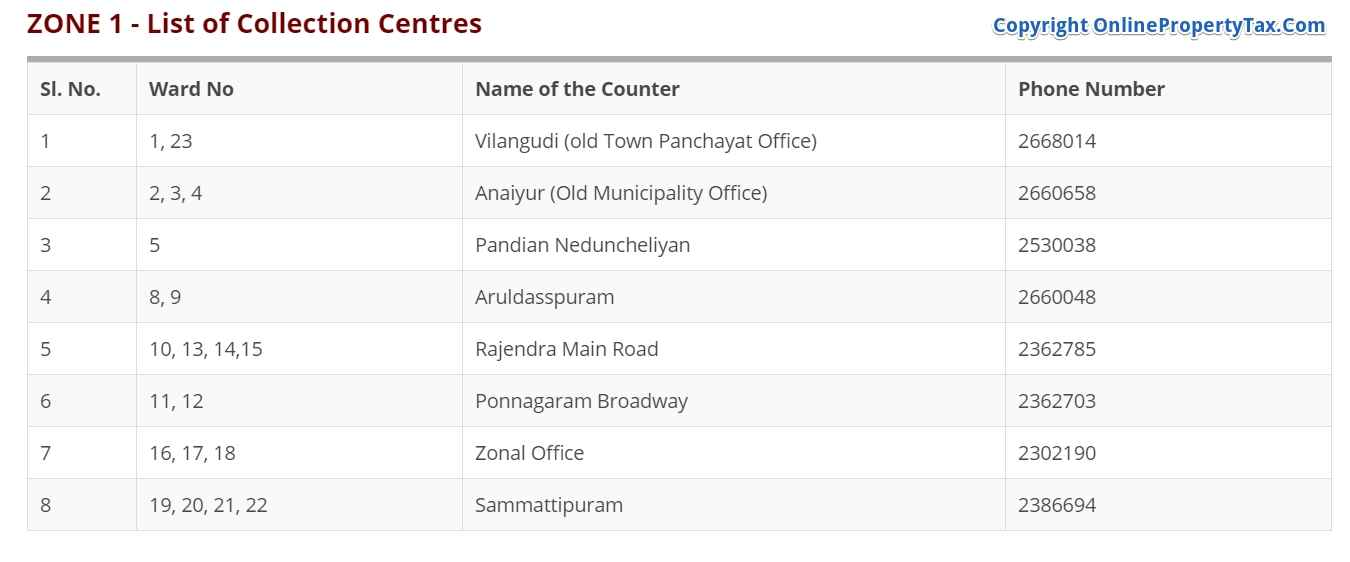 ZONE 1 PAYMENT COLLECTION CENTERS