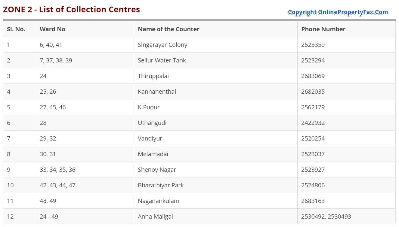 ZONE 2 PAYMENT COLLECTION CENTERS