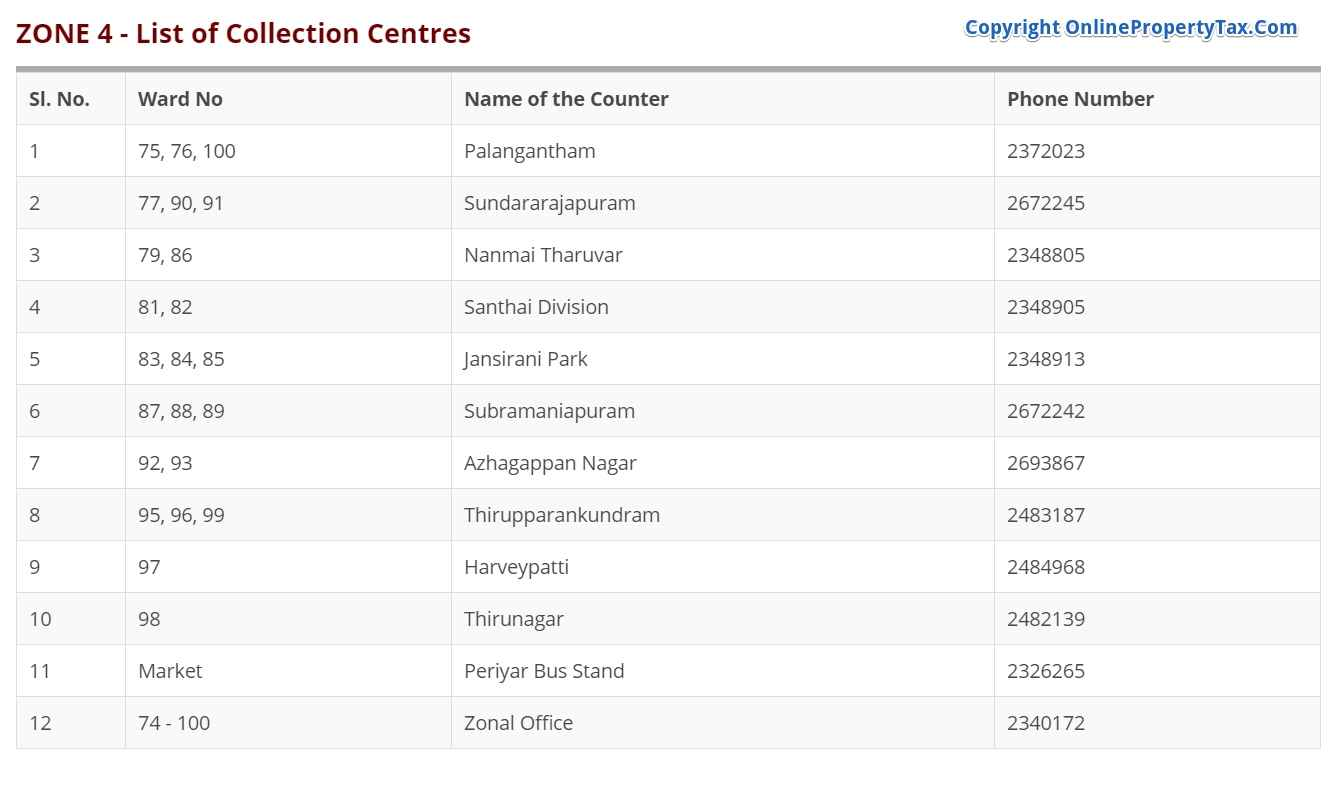 ZONE 4 PAYMENT COLLECTION CENTERS